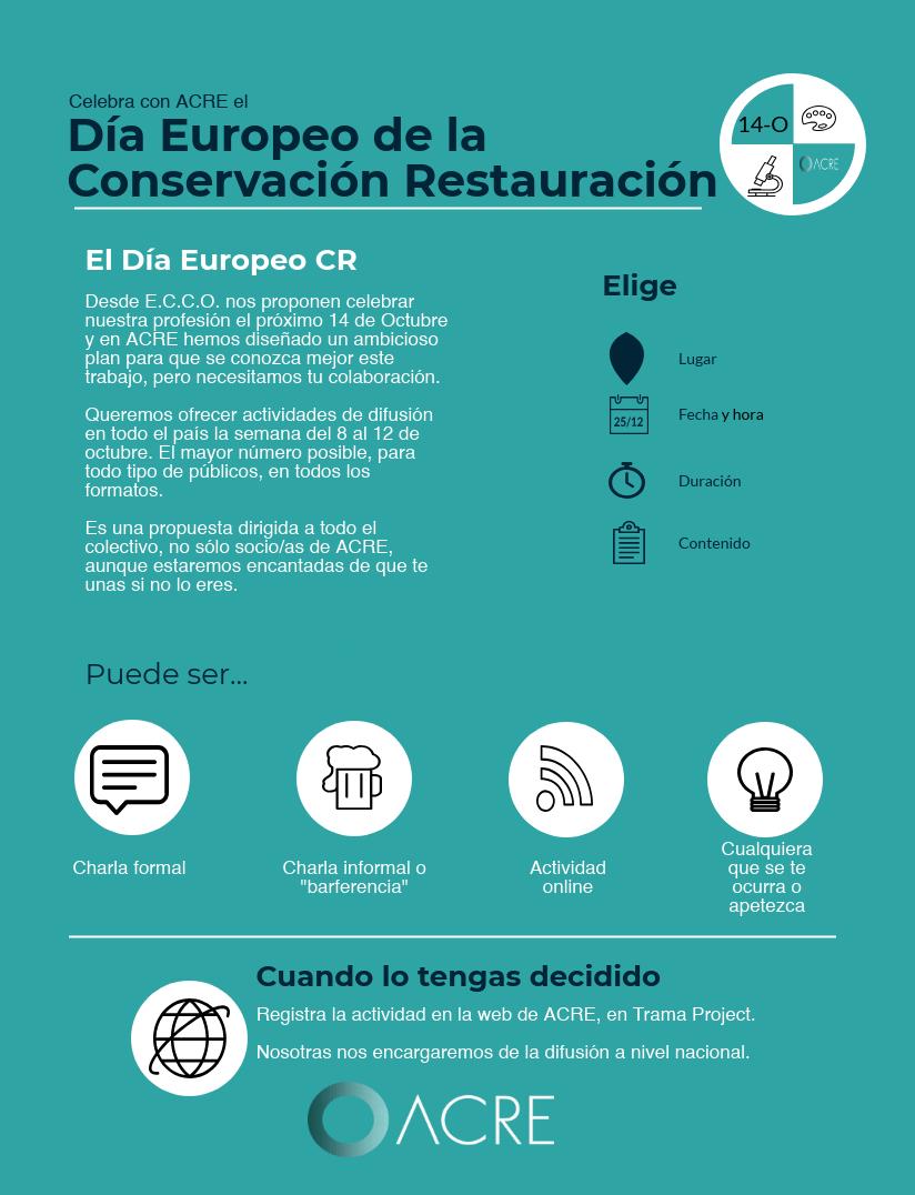Día Europeo de la Conservación-Restauración